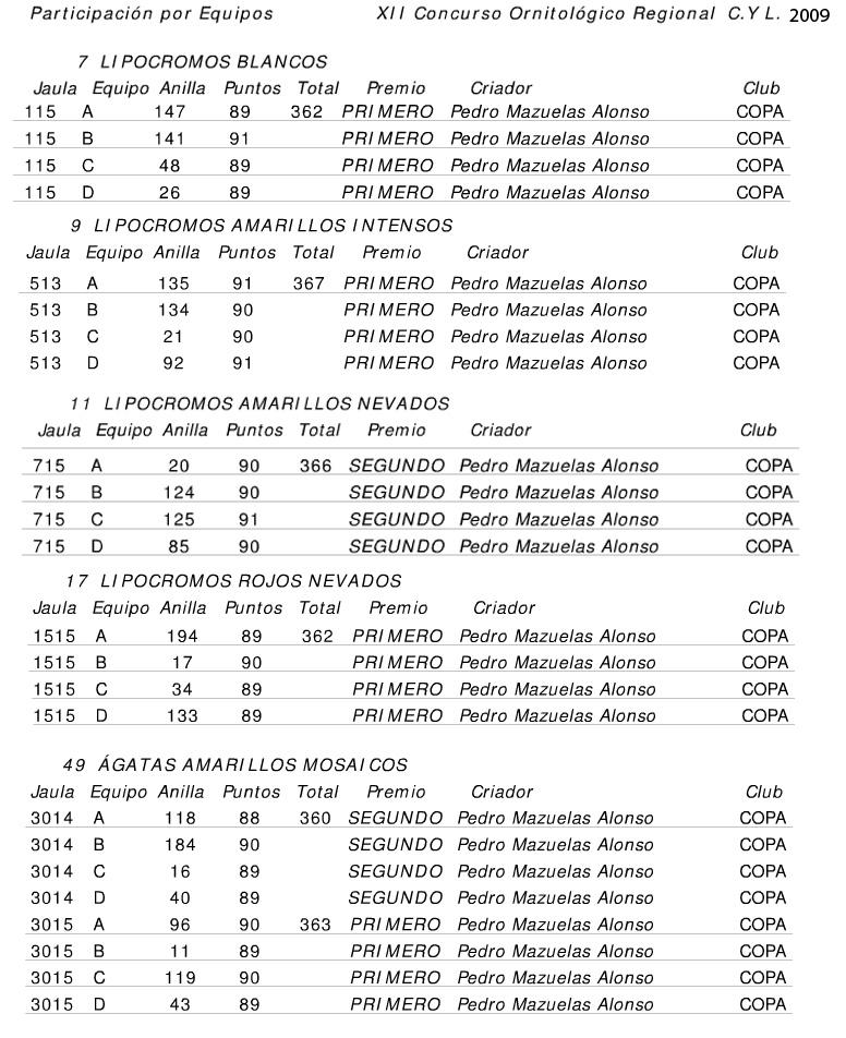 Resultados XII CONCURSO ORNITOLÓGICO REGIONAL DE CASTILLA Y LEON 2009