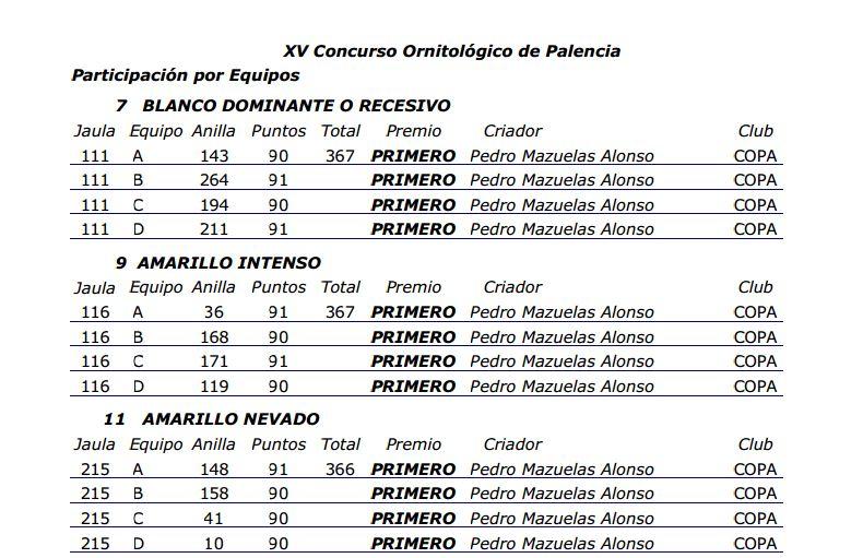 resultados palencia 2013