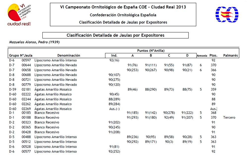 puntuaciones-nacional-coe-2013